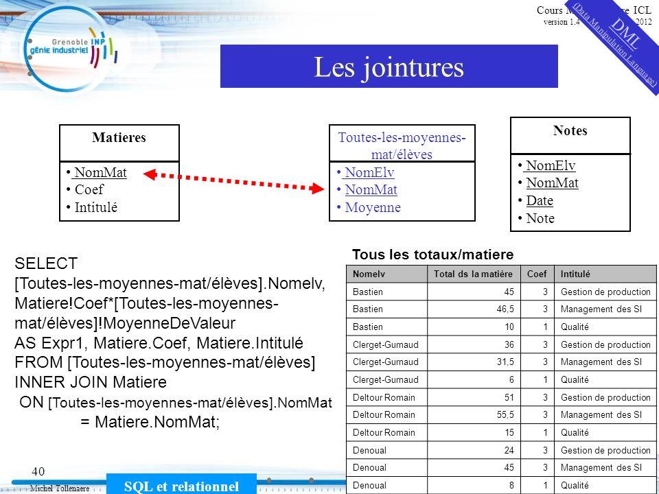 Les jointures DML SELECT [Toutes-les-moyennes-mat/élèves].Nomelv,